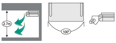 Угол расаределение воздушного потока полупромышленый кондиционер Haier