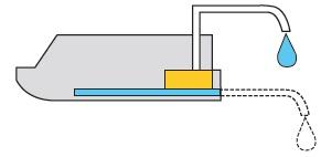 Механизм удаление дренажа
