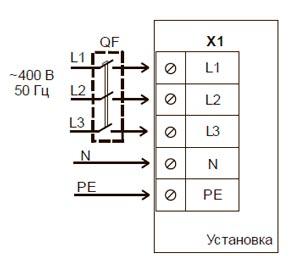 Схема подключения приточную установки Blauberg BLAUBOX E400-5.1 Pro к трехфазной сети