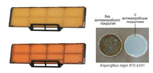 Антиаллергенная система очистки воздуха
