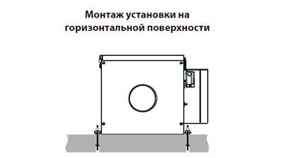 Горизонтальный монтаж Blauberg BLAUBOX E1000-6 Pro