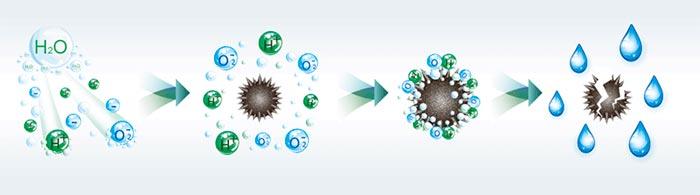 плазменный фильтр Gree GWH09AEC-K6DNA1A