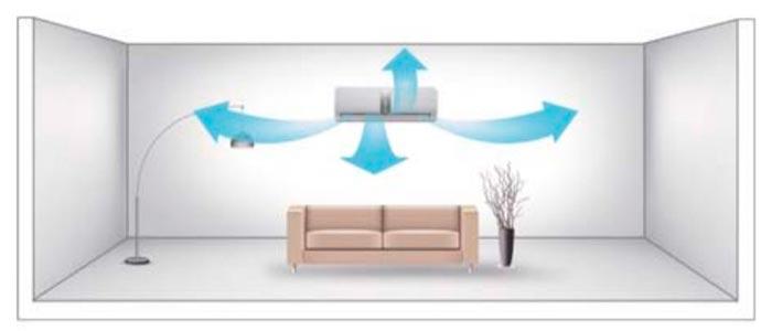 система распределение воздушного потока Gree GWH09AKC-K6DNA1A Soyal Inverter