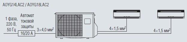 Схема подключений наружных блоков на 2 комнаты