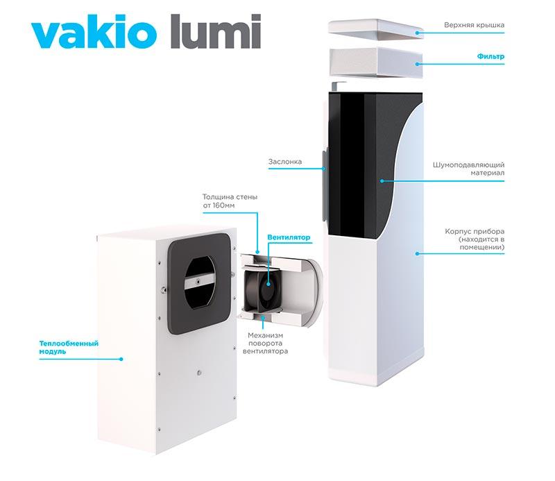 Приточно-вытяжная установка Vario Lumi